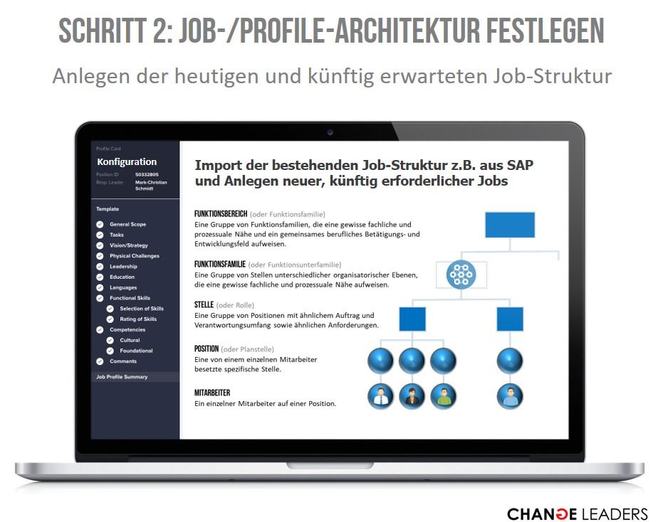Festlegen der zukünftigen Job-Architektur und Definition der Begrifflichkeiten (Konfiguration der Talent Solution)