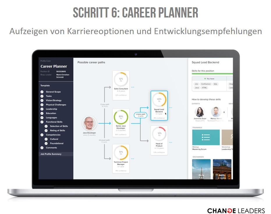 KI-gestützter Career Planner als Modul des Kompetenz- & Skill-Managements