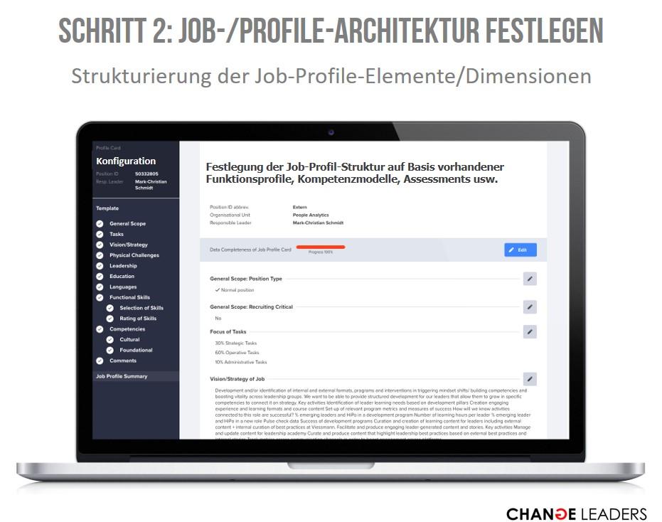 Festlegung der Job-Profil-Struktur (Job Architecture) auf Basis vorhandener Funktionsprofile, Kompetenzmodelle, Assessments usw. Konfiguration der Talent Solution.