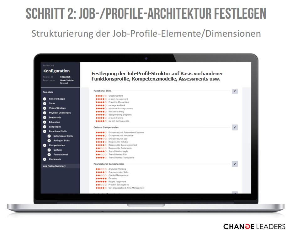 Software-gestützte Festlegung der Struktur von skill-basierten Job Profilen zur Beschreibung von Stellenanforderungen